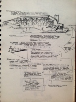 Notebook page, Maeslant Barrier