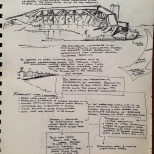 Notebook page, Maeslant Barrier